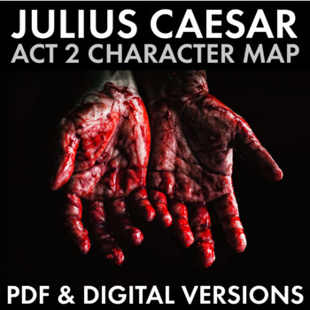 Julius Caesar Act 2 Character Map Review Activity for Shakespeare's Play