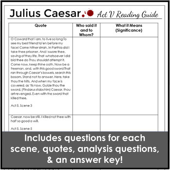 Julius Caesar Act V Reading Guide with Engaging Activities