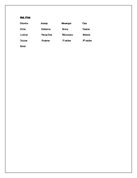 Julius Caesar Character List By Act