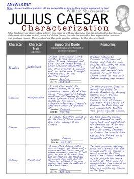 character description of julius caesar
