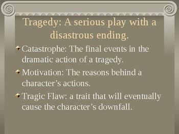 Julius Caesar Complete Class notes