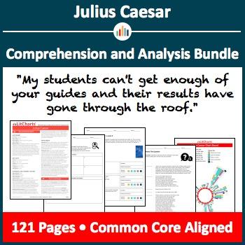 Julius Caesar – Comprehension and Analysis Bundle