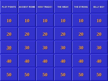 Julius Caesar - Jeopardy Review Game - CCSS Aligned