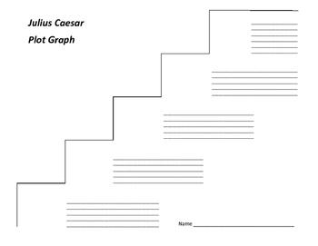 Julius Caesar Plot Graph - William Shakespeare