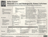 "Julius Caesar: Plutarch's Lives and Shakespeare's ""history"