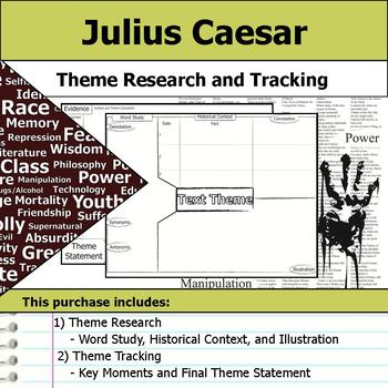 Julius Caesar - Theme Tracking Notes -  Etymology & Context Research