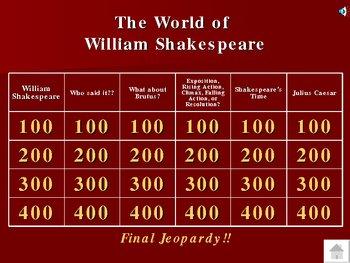 Julius Caesar--William Shakespeare Trivia