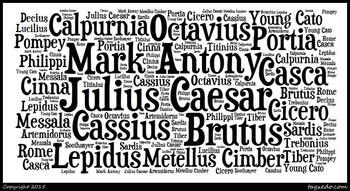 Julius Caesar - Word Cloud (Characters)