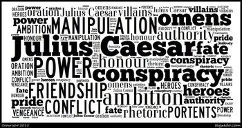 Julius Caesar - Word Cloud (Key Words)