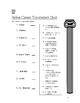 Julius Ceasar Vocabulary worksheet and quiz