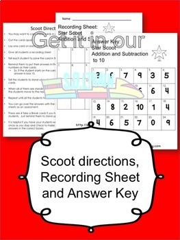 4th of July Activities Math Scoot Game for Addition and Subtraction 1-10