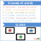 July Common Sight Words
