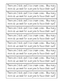 July Math Journal Prompts- Kindergarten C.C.
