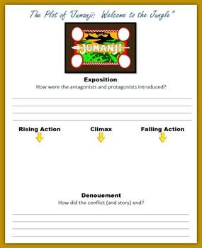 Jumanji - Plot, Characters, Themes (Board Games, Plagiarism, Fighting)