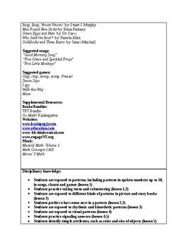 Jump Math Unit Plan- Confidence Building Unit