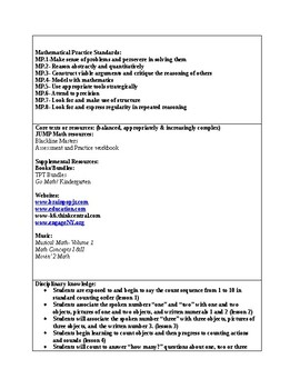 Jump Math Unit Plan- Unit 1- Counting and Cardinality- Numbers 0-5