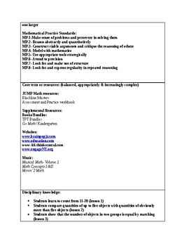 Jump Math Unit Plan- Unit 2- Counting and Cardinality- Comparing Numbers 0-5