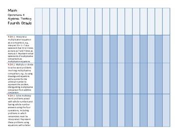 Jump Right into the Fourth Grade Common Core Math Standards
