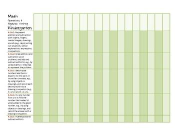 Jump Right into the Kindergarten Math Common Core Standards