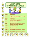 Physical Education - Jump Rope Challenge Levels