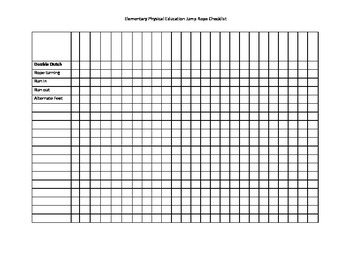 Jump Rope Checklist