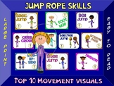 Jump Rope Skills- Top 10 Movement Visuals- Simple Large Print Design