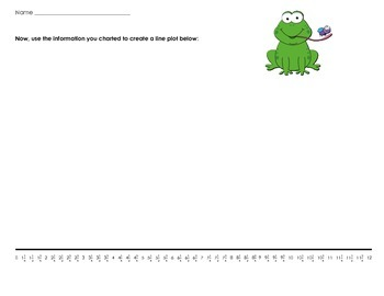 Jumping Frog Measurement Line Plot Activity {Common Core Aligned}