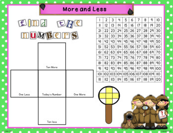June Calendar Math - in PowerPoint - use with or without interactive board