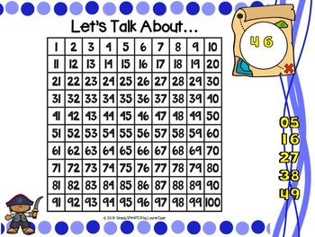 June Kindergarten Digital Daily Math Talks For GOOGLE SLIDES