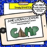 June Kindergarten Digital Literacy Centers For GOOGLE CLASSROOM