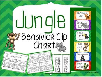 Jungle Behavior Clip Chart