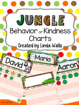Jungle Behavior or Kindness Charts