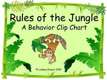 Jungle Behavor Clipchart