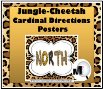 Jungle Theme with Cheetah Design Cardinal Directions Posters