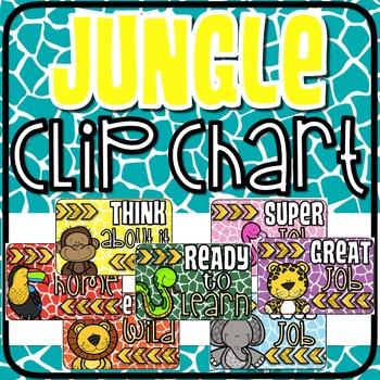 Jungle Clip Chart