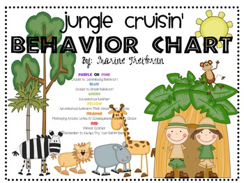 Jungle Cruisin' Behavior Chart