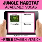 Jungle Habitat Interactive Academic Vocabulary