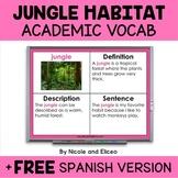 Jungle Habitat Projectable Academic Vocabulary