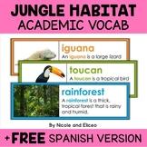 Jungle Habitat Word Wall Vocabulary