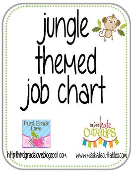 Jungle Job Chart