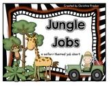 Jungle Jobs - {Safari-Themed Classroom Jobs Charts}