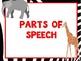 Jungle Rain Forest Theme Parts of Speech Classroom Wall Posters Grammar