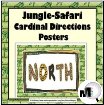 Jungle Theme Classroom Decor - Cardinal Direction Posters