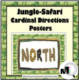 Jungle Theme Classroom Decor - Cardinal Direction Signs