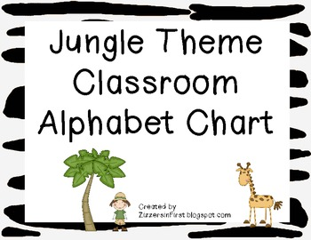 Jungle Safari Theme Alphabet Strip
