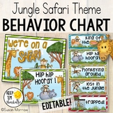 Jungle Theme Behavior Chart Editable! Jungle Theme Classroom Decor
