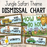 Jungle Theme How We Go Home Chart Editable! - Jungle Theme Classroom Decor