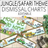 Jungle Theme How We Go Home Chart Editable! - Jungle Theme