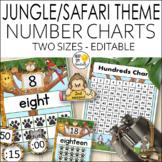 Jungle Theme Number Posters, Jungle Theme Classroom Decor