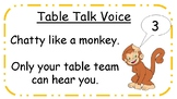 Jungle Style - Voice Level Chart